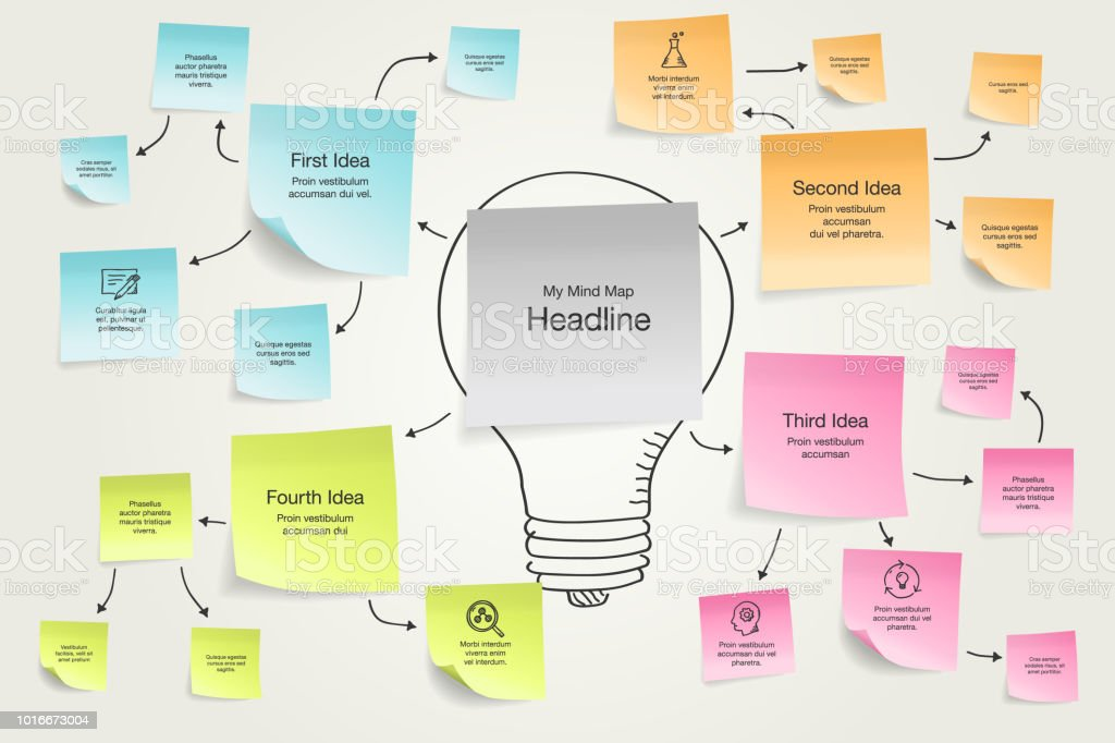Mind map visualization template with colorful sticky notes and hand drawn icons