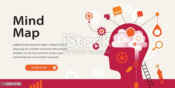 Banner template with copy space text depicting mind map concept.