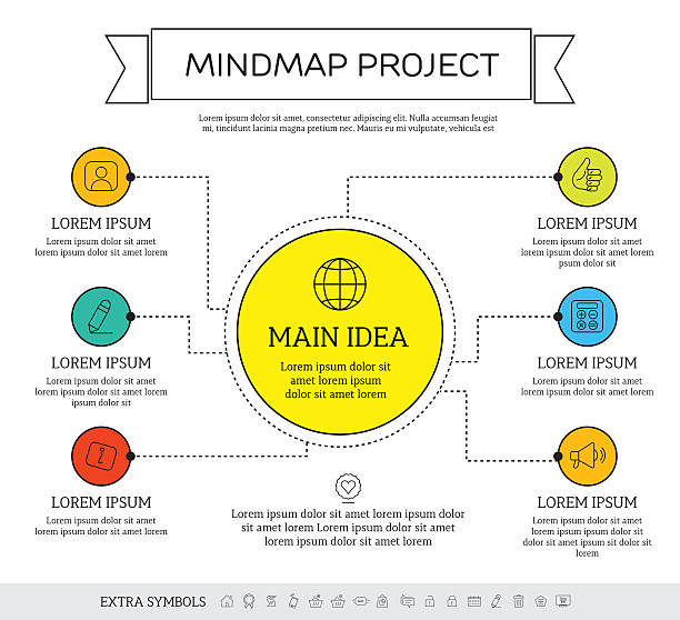 Royalty Free Mind Map Clip Art Vector Images Illustrations Istock
