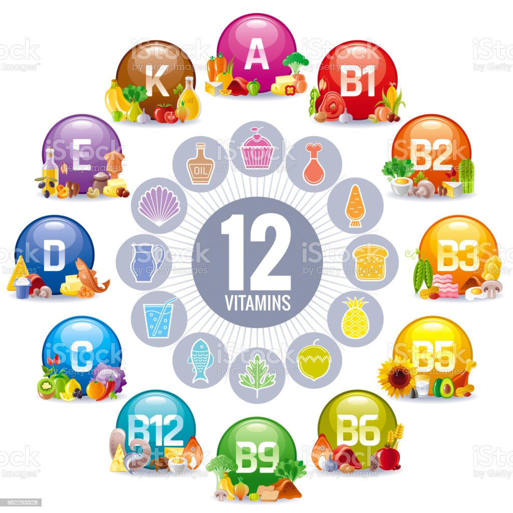 Mineral Vitamin Multi Supplement Icons Multivitamin Complex Flat Vector Icon Set Logo Isolated White Background Table Illustration Medicine Healthcare Chart Diet Balance Medical Infographic Diagram Stock Illustration Download Image Now Istock