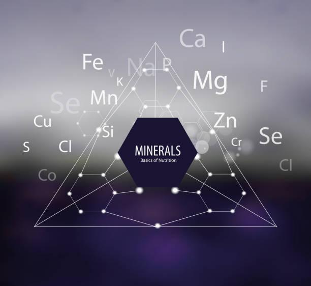 stockillustraties, clipart, cartoons en iconen met mineralen/de toekomst is wetenschap. - spoorelement