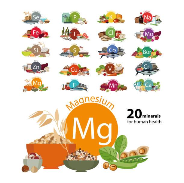 illustrations, cliparts, dessins animés et icônes de 20 minéraux - fibre