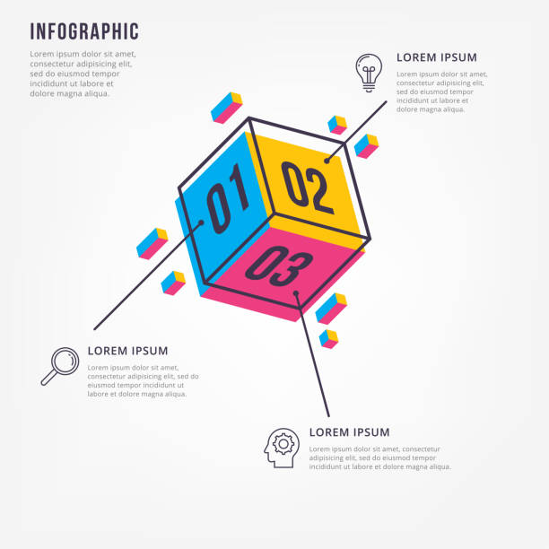 Minimal 3D infographic Minimal 3D infographics. Thin line minimal infographic design template. Vector element for infographic cube shape stock illustrations