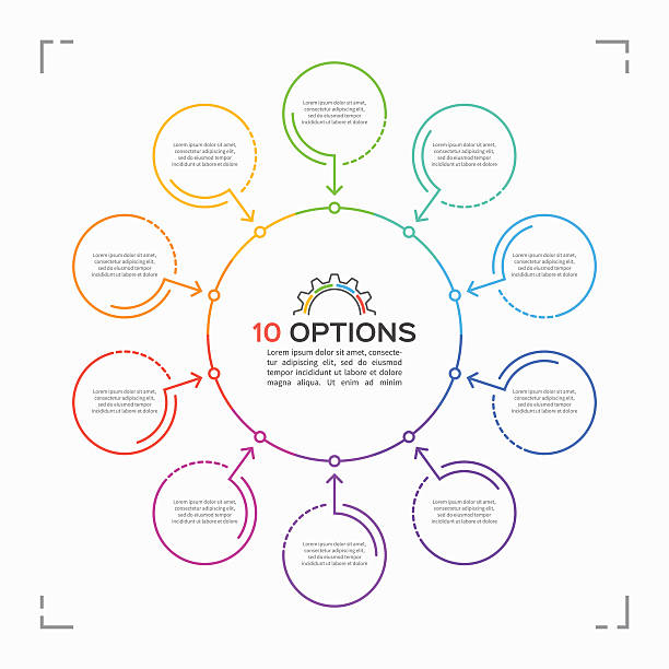 minimal style circle infographic template with 10 options - pojedynczny stopień stock illustrations