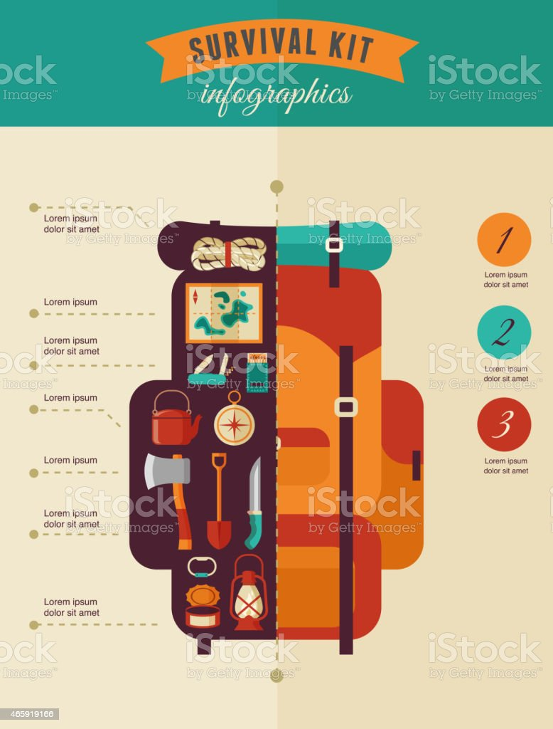 Minimalist infographic of hiking and camping essentials stock vector minimalist infographic of hiking and camping essentials royalty free minimalist infographic of hiking and camping stopboris Images