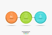 Three colorful circular elements placed in horizontal row and connected by arrows. Vector illustration in simple flat style for business analytics visualization, presentation, brochure, report.