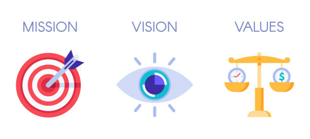 stockillustraties, clipart, cartoons en iconen met missie, visie en waarden. business strategy icons, bedrijfswaarde en succes regels platte vector illustratie - gezicht