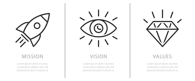 Mission, vision and values. Business strategy icons, company value and success rules flat vector illustration