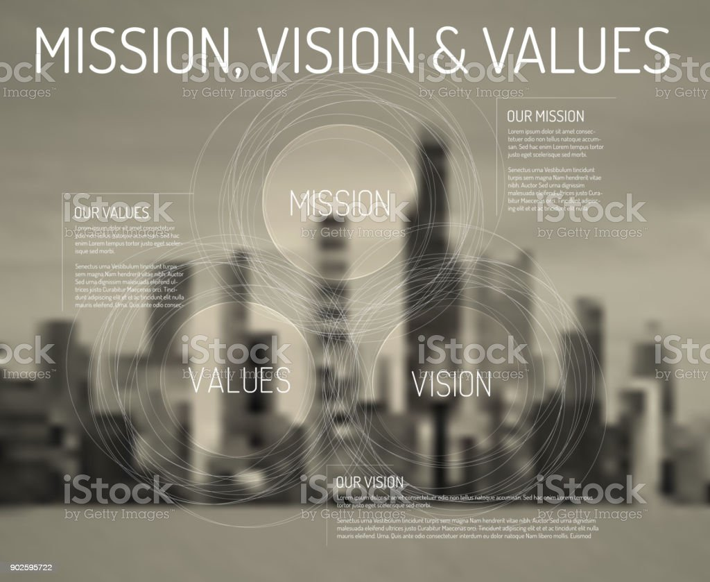 enron mission vision and values At ak steel, our key values of safety, quality, productivity and innovation are the foundation of our business as we work to fulfill our mission of operating in a safe, responsible and profitable manner.