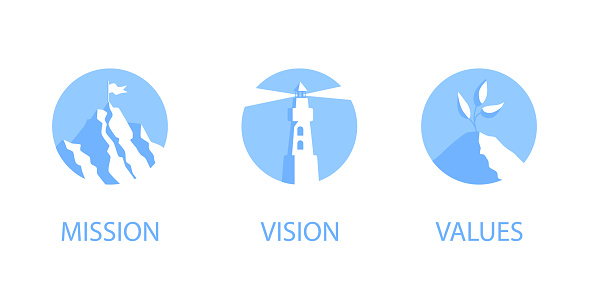 Mission, vision and values flat style design icons signs web concepts vector illustration set isolated on white background. Web page template concepts for business company strategy and teamwork plan.