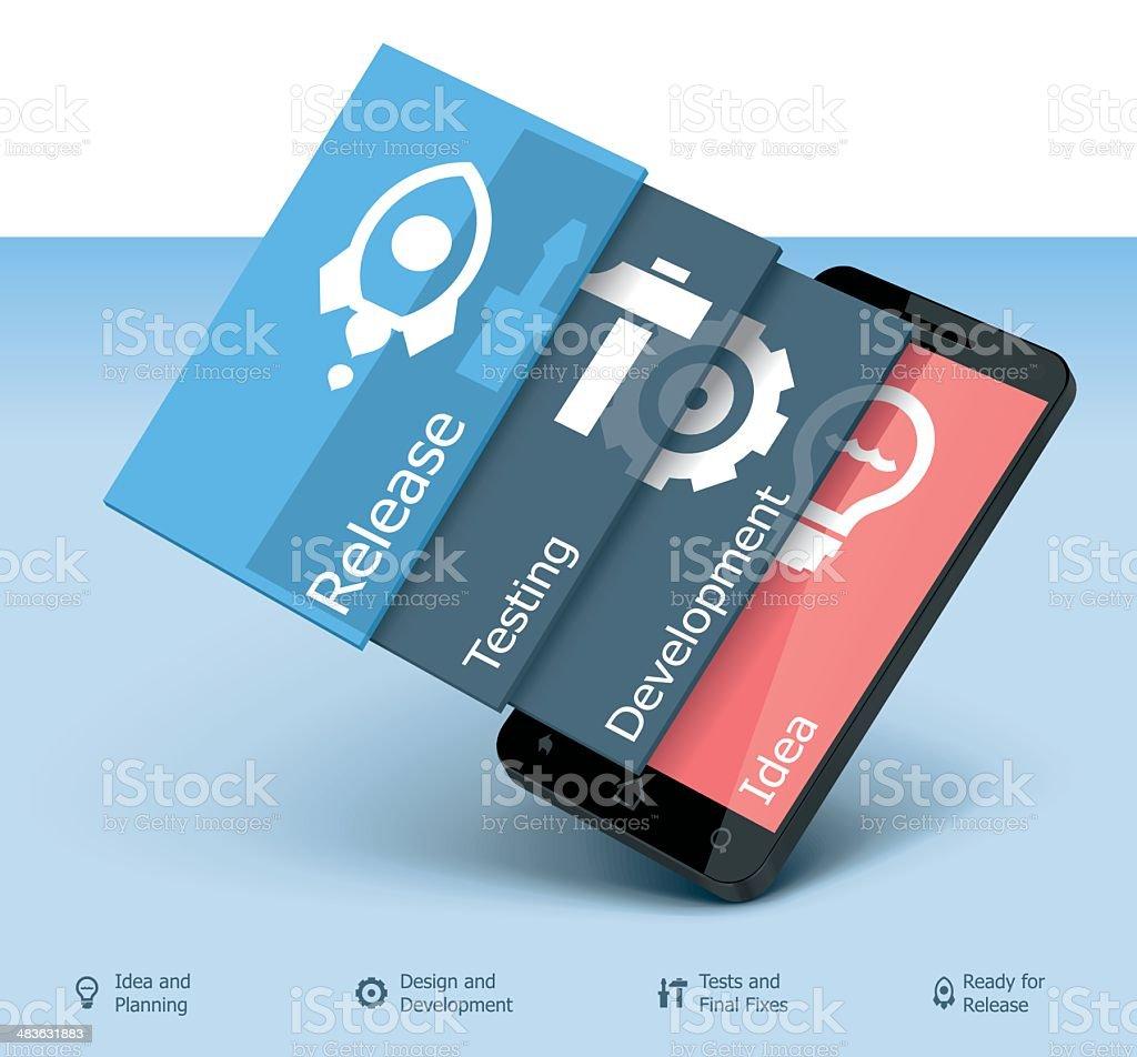 Mobile app development icon vector art illustration
