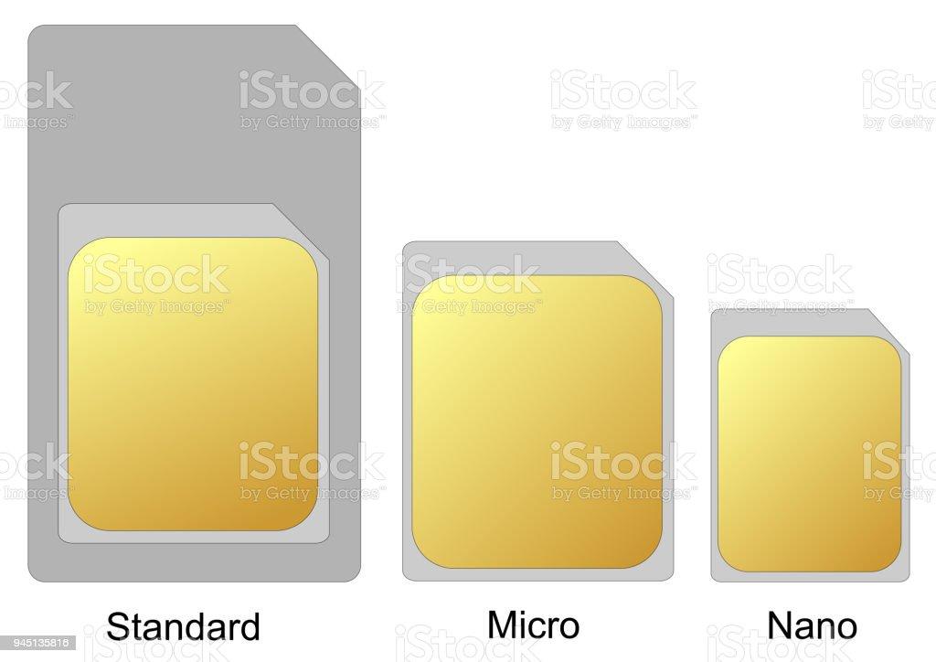 Nano Sim Karte Bilder.Handysimkarte Legen Sie Standard Mikro Und Nanosimkarte Stock Vektor