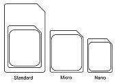 Mobile phone sim card set standard micro and nano sim card