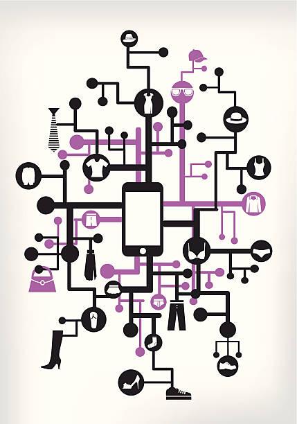 ilustraciones, imágenes clip art, dibujos animados e iconos de stock de comercial móvil de - social media