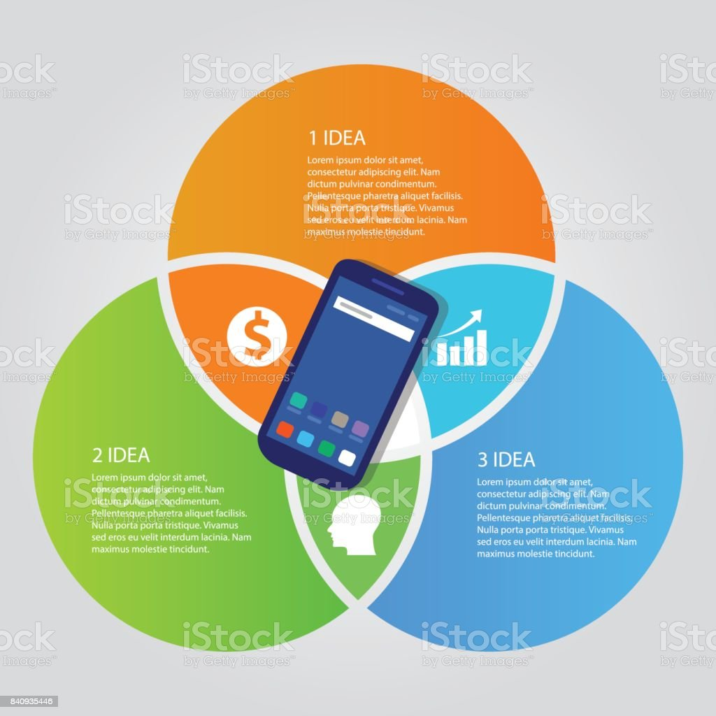 mobile smart-phone communication technology template info-graphic color bright overlapping circle three area vector art illustration