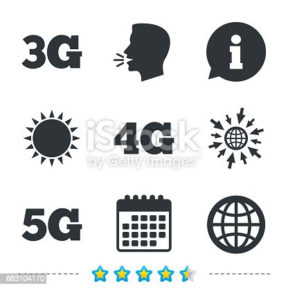 istock Mobile telecommunications icons. 3G, 4G and 5G. 683104170