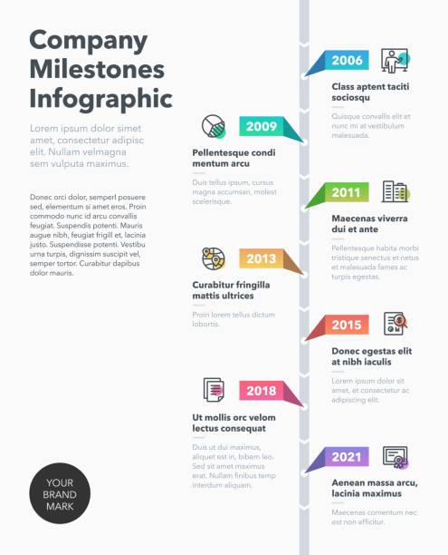 ilustrações de stock, clip art, desenhos animados e ícones de moderm business infographic for company milestones timeline template with line icons - vertical