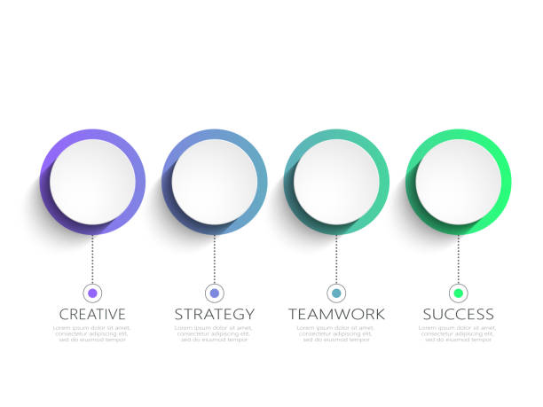 Modern abstract 3D infographic template with 4 steps for success Flow Chart, Circle, Chart, Computer, Data number 4 stock illustrations