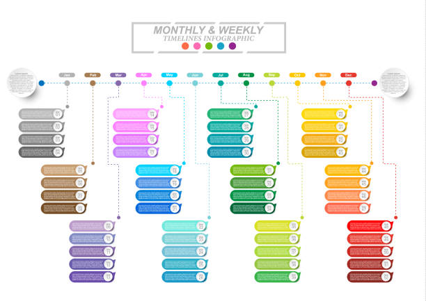 modern business horizontal timeline process chart infographics template. vector banner used for presentation and workflow layout diagram, web design. abstract elements of graphic monthly and weekly plan. vector eps10 - sekwencja obrazu stock illustrations