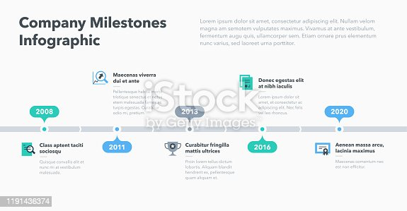 istock Modern business infographic for company milestones timeline template with flat icons 1191436374