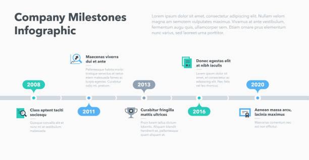 플랫 아이콘이 있는 회사 이정표 타임라인 템플릿을 위한 최신 비즈니스 인포그래픽 - timeline stock illustrations