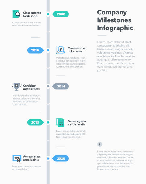公司里程碑時間表範本的現代商務資訊圖,帶有平面圖標 - 垂直構圖 幅插畫檔、美工圖案、卡通及圖標