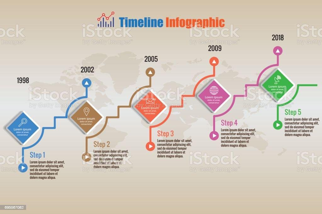 現代ビジネス タイムライン インフォ グラフィック プロセス