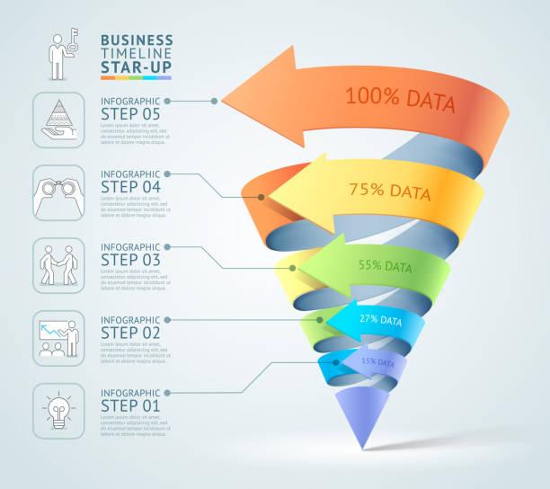 nowoczesne stożek 3d schody diagramu biznesowych. - oś czasu pomoc wizualna stock illustrations