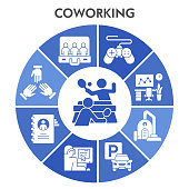 Modern Coworking Infographic design template with icons. Office work Infographic visualization on white background. Business template for presentation. Creative vector illustration for infographic