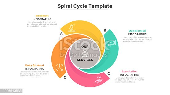 Round chart with 4 colorful spiral elements. Concept of four services provided by company. Flat infographic design template. Modern vector illustration for business information visualization, report.