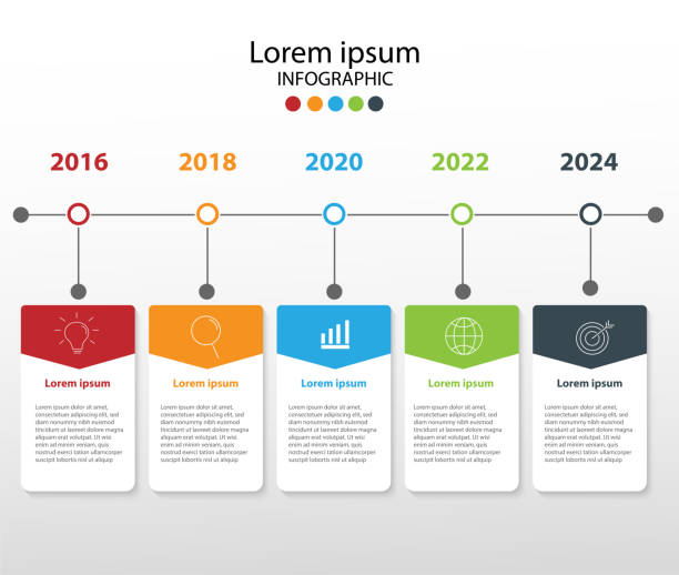modern design elements for business and communication technology concept multicolor infographics. vector template with 5 steps - timeline stock illustrations