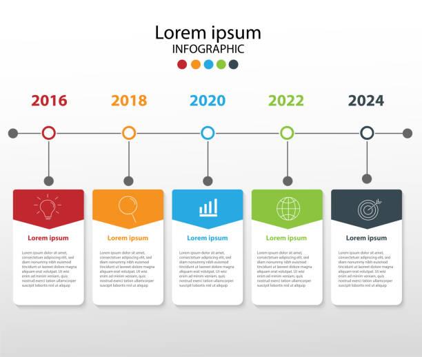 비즈니스 및 통신 기술 개념 다 색 인포 그래픽에 대 한 현대적인 디자인 요소입니다. 5 단계 벡터 템플릿 - timeline stock illustrations