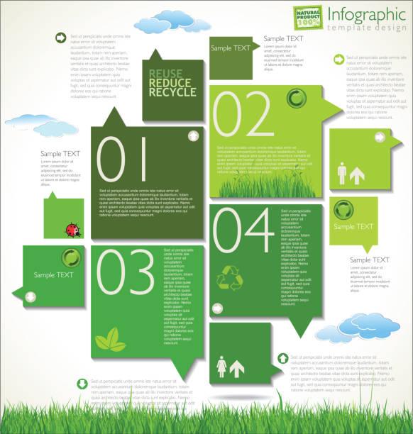 illustrations, cliparts, dessins animés et icônes de écologie moderne conception mise en page - développement durable