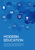 Modern Education. Brochure Template Layout, Cover Design