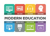 Modern Education Colorful Icons Set