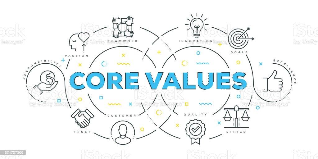 Modern Flat Line Design Concept of Core Values vector art illustration