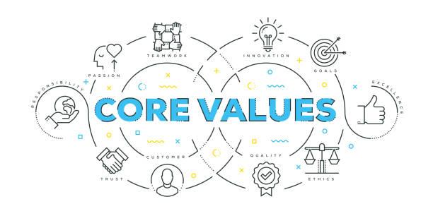 illustrazioni stock, clip art, cartoni animati e icone di tendenza di modern flat line design concept of core values - onestà