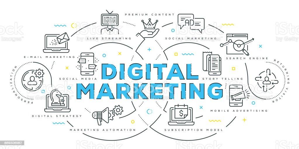 Modern Flat Line Design Concept of Digital Marketing vector art illustration