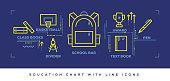 Modern Flat Line Design Concept of Education