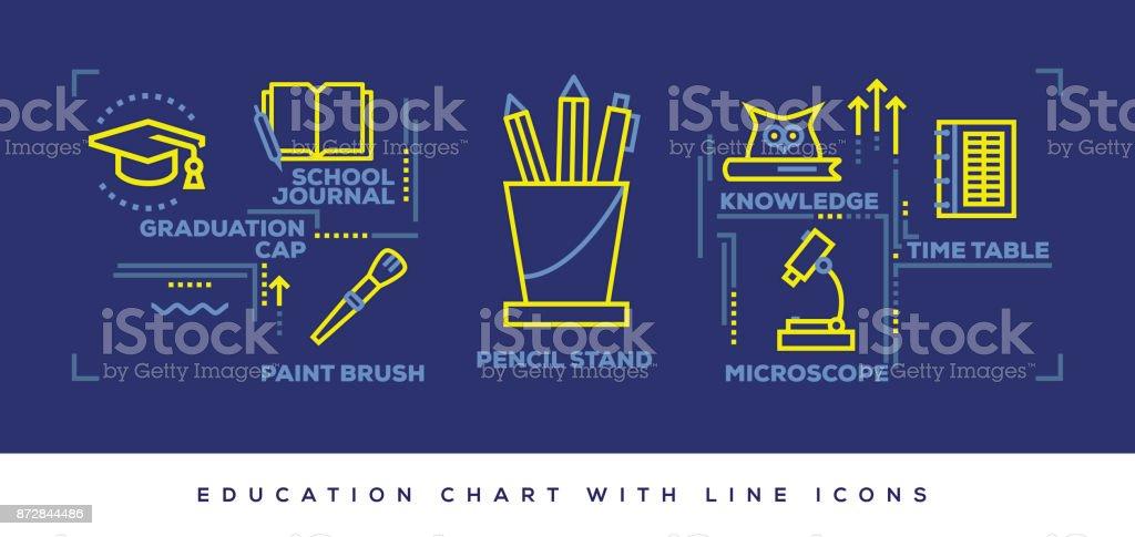 近代的なフラットなデザインコンセプトの教育ライン ベクターアートイラスト