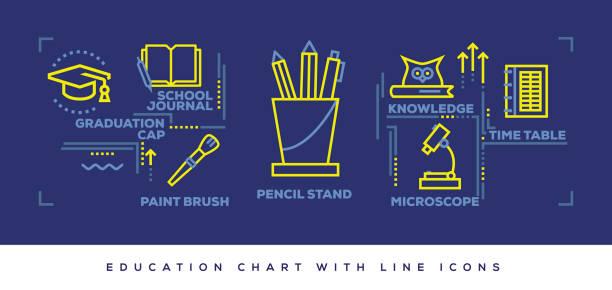 近代的なフラットなデザインコンセプトの教育ライン - 語学の授業点のイラスト素材/クリップアート素材/マンガ素材/アイコン素材