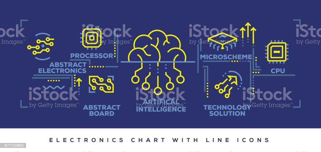Modern Flat Line Design Concept of Electronics vector art illustration