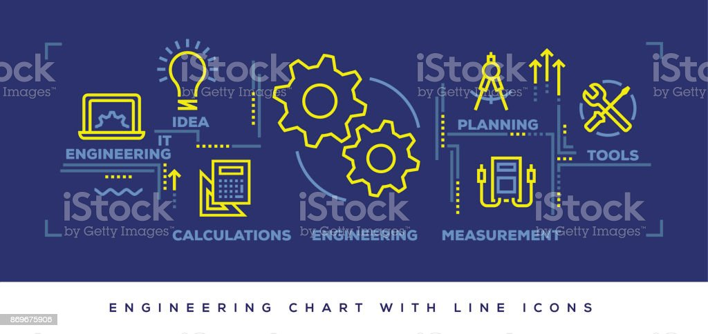 Modern Flat Line Design Concept of Engineering vector art illustration
