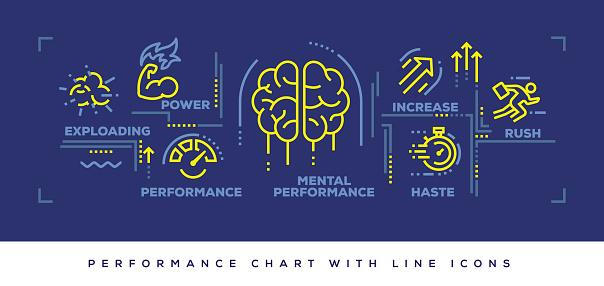 Modern Flat Line Design Concept of Performance