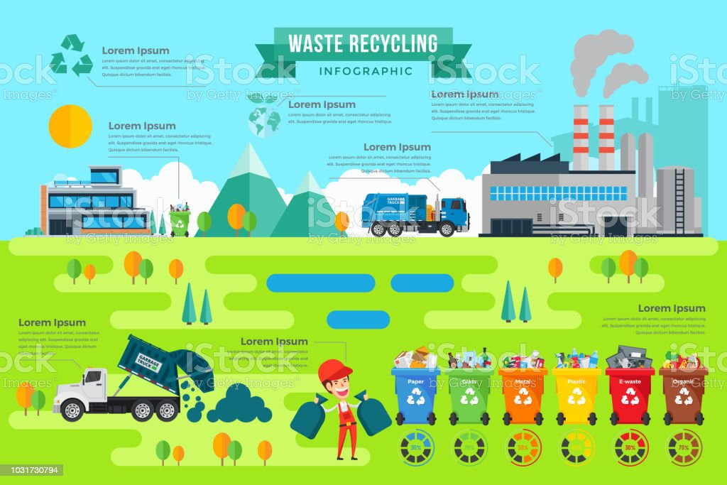 Modern Green Industrial Recycle Process Infographic Illustration royalty-free modern green industrial recycle process infographic illustration stock illustration - download image now