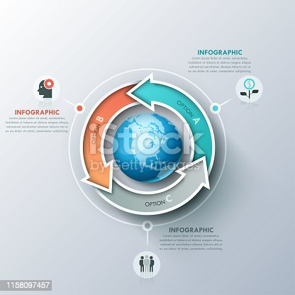 Modern infographic design layout with 3 lettered arrows twisting around planet, icons and text boxes. Global production cycle concept. Vector illustration for website, presentation, brochure, report.
