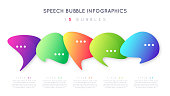 Modern infographic design, template, concept with five optional speech bubbles. Vector illustration.
