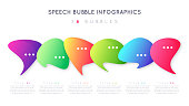 Modern infographic design, template, concept with six optional speech bubbles. Vector illustration.