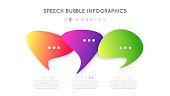 Modern infographic design, template, concept with three optional speech bubbles. Vector illustration.