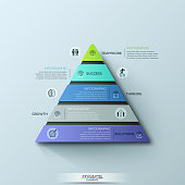 Modern infographic design template, triangular chart with 5 numbered layers or levels, pictograms and text boxes. Hierarchy of needs concept. Vector illustration for report, presentation, poster.